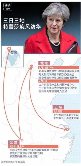 英国首相特雷莎访华行程图,图片来源:澎湃国际